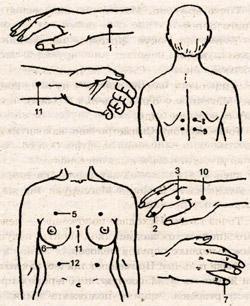 Точки для массажа при...