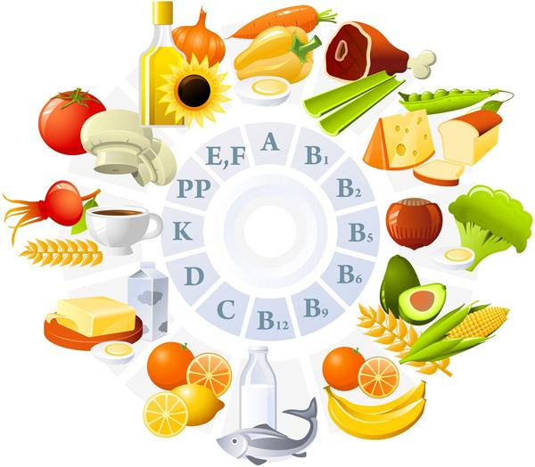 Зачем нужны витамины?